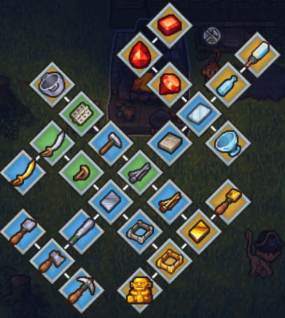 the-survivalists-guide-to-blacksmith-craft-and-workbench